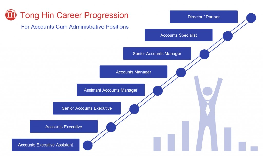career-progression-charts-accounts-and-admin